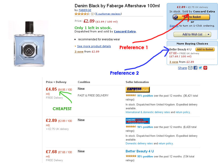 Why Amazon Repricing Tool DOES NOT always work ? | eBay
