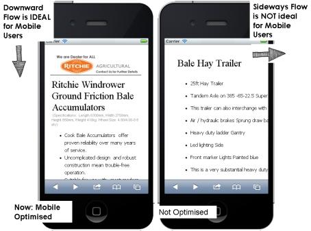 Mobile Responsive eBay Listing