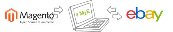 Install Magento M2E